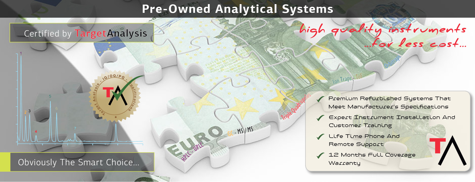 Overview and analysis of target system